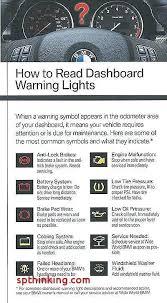 Bmw Dashboard Warning Lights Chart Bmw Dashboard Lights Lovetoread Me