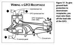 gfci4 jpg gfci circuits a gfci receptacle be wired incorrectly by a homeowner or novice electrician gfci receptacles