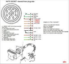 nato socket wiring diagram not lossing wiring diagram • nato plug wiring diagram sample wiring diagram sample rh faceitsalon com receptacle wiring diagram examples basic outlet wiring diagrams