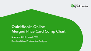 Square D Cc Overload Chart Quickbooks Merged Price Card Comp Chart Melvinawong Com