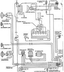 similiar 65 chevy truck wiring diagram keywords 65 chevy truck wiring diagram