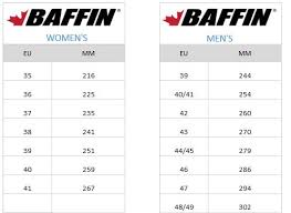 Baffin Size Chart Buy Baffin Yoho Black Silver Black Shoes Online Footway Co Uk