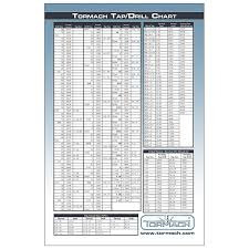drill bit sizes for tapping holes. tap/drill wall chart drill bit sizes for tapping holes a