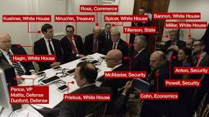 Image result for Trump national security team