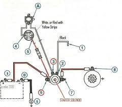 mercruiser starter motor wiring diagram wiring diagram mercruiser wiring harness diagram diagrams