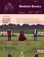 madame bovary essay on madame bovary as nathaniel hawthorne said madame bovary thumbnail