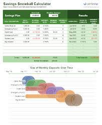 Online Debt Snowball Calculator Savings Snowball Calculator