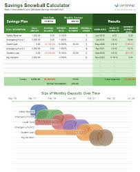 Free Retirement Calculators And Savings Calculators For Excel