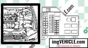 volvo s40 & v40 i fuse box diagrams & schemes imgvehicle com volvo s40 fuse box diagram at Volvo S40 Fuse Box