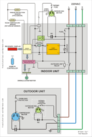 split ac wiring diagram split image wiring diagram split air conditioner wiring diagram hermawan s blog on split ac wiring diagram