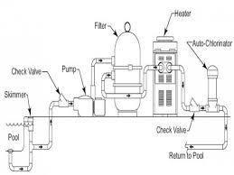 Atemberaubend schaltplan der hayward pumpe ideen elektrische