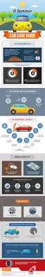 summer car care guide