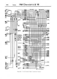 wiring diagrams for 1968 camaro rs ss wiring diagram long 1968 camaro rs wiring diagram advance wiring diagram 1968 camaro engine wiring harness diagram pics wiring