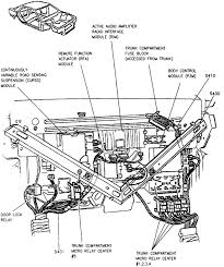 where are the fuse boxes located on a 1997 eldorado cadillac