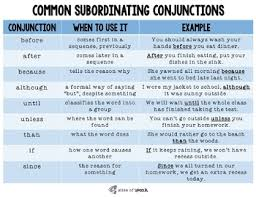 Coordinating Subordinating Conjunction Charts Visual Support Freebie