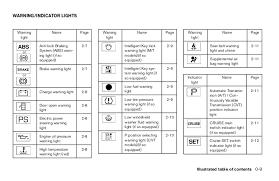 2008 versa owner s manual 16