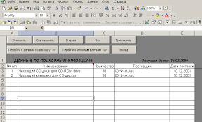 База данных Склад учет прихода и расхода товаров Программа  дипломная работа по програмированию