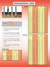 Time Sert Thread Repair Helicoil Alternative Cross Tools Co