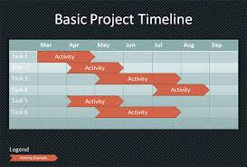 Examples Of Timelines For Projects 11 Project Timeline Templates Free Premium Templates