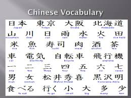 how to type in chinese china culture inquiry research