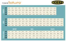 Keen Womens Shoe Size Chart Keen Footwear Size Chart Keen Shoe Size Chart Awesome How To