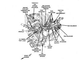 1989 f150 engine diagram wiring diagram libraries yeah right 89 ford pu auto