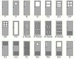universal garage door keypad2017 Universal Rs Garage Door Keypad Quiet Hollow Metal Ramps San