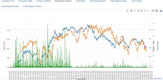 Plotly Financial Charts R Shiny With Plotly Stack Overflow