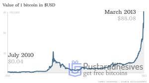 Earn 1 Btc Hack Get Free Bitcoins