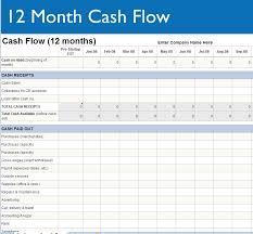 Simple Cash Flows Cash Flow Statement Funding Gates Blog