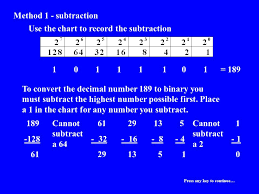 Decimal Conversion Chart Custom Decimal To Binary Conversion Press Any Key To Continue Ppt Download