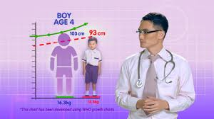 Pediasure Height And Weight Chart Pediasure Growth Can Be Sure Of