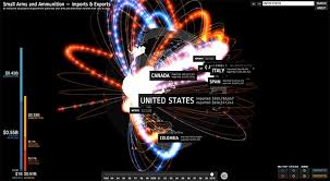 Interactive Data Visualizations Moma Data Visualization Design And The Art Of Depicting Reality