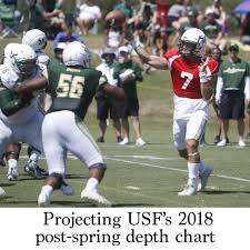 Projecting Usfs 2018 Post Spring Depth Chart