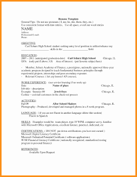 A Summary For A Resumes 10 Resumes With Summary Of Qualifications Cover Letter