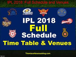 Vivo Ipl Schedule 2018 Date Time Venue Fixtures By