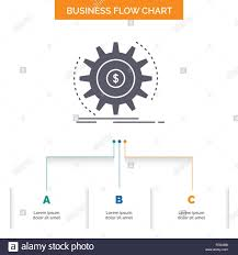 Money Flow Chart Finance Flow Income Making Money Business Flow Chart