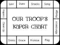 Girl Scout Camping Kaper Chart Template Details