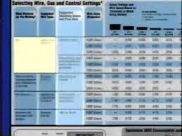 Miller Mig Welding Chart Miller Welding App