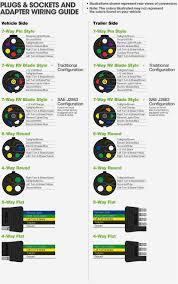 Trailer Lights 4 Pin To 7 Pin Trailer Light Adapter 6 Way To 7 Way Pogot Bietthunghiduong Co
