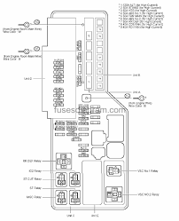 fuse diagram for 1999 toyota camry junction box 1 wiring diagram list fuse diagram for 1999 toyota camry junction box 1 wiring diagram mega 1986 toyota camry fuse