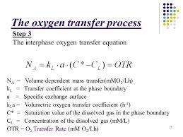 the oxygen transfer process