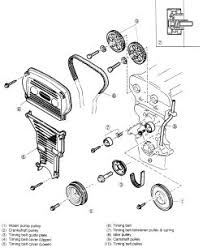 kia shuma engine diagram kia wiring diagrams online