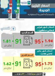 أسعار البنزين الجديدة في السعودية 2021 (أسعار يوليو) - ثقفني