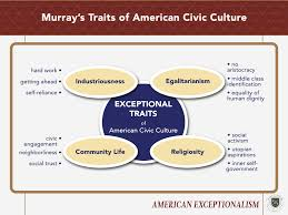 american exceptionalism essay democracy and exclusion the issue of  values capitalism acirc american exceptionalism values capitalism wandj 2 wandj 12