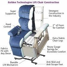 golden technologies lift chair dealers. Comforter PR-505 With MaxiComfort Golden Technologies Lift Chair Dealers