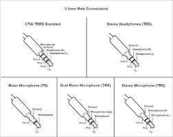 pin 3 5mm diagram data wiring diagrams \u2022 3.5Mm Mono Jack Wiring Diagram 3 5mm jack schematic data wiring diagrams u2022 rh progcode co 3 5mm 4 pole audio