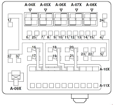 mitsubishi lancer ix fuse box diagram fuse diagram mitsubishi lancer ix fuse box diagram