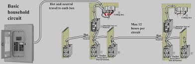 3 phase wiring diagram house new 27 simple circuit diagram house circuit diagram of house wiring with aeh 3 phase wiring diagram house new 27 simple circuit diagram house wiring basic home circuits