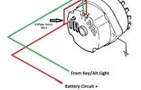 similiar 79 wagoneer alternator keywords wagoneer wiring diagramon 1986 jeep grand wagoneer wiring diagram